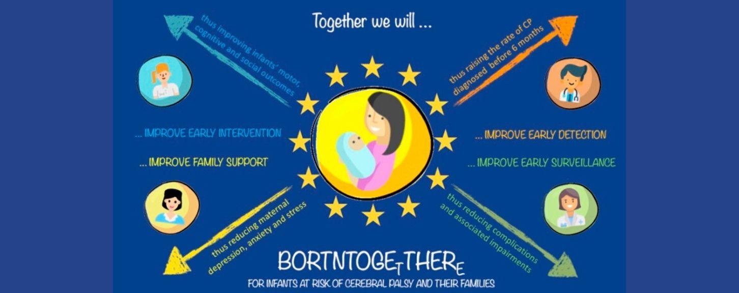 BornToGetThere
